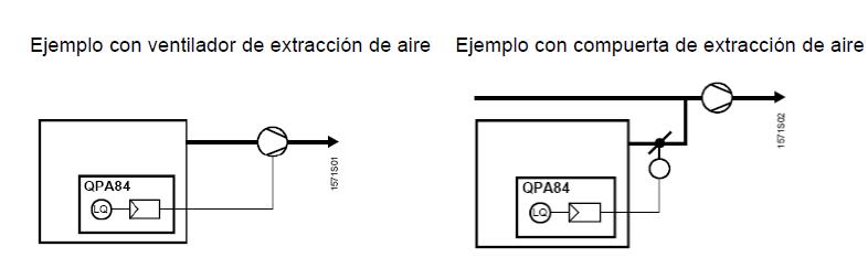 Sonda (todo/nada) actuando sobre ventilador o compuestra